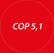 Topný faktor COP tepelného čerpadla země/voda